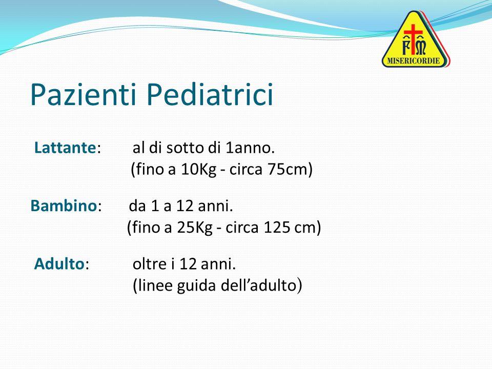 Pazienti Pediatrici Lattante: al di sotto di 1anno.