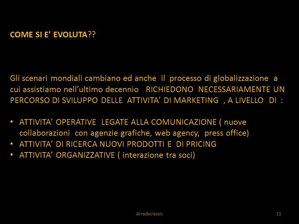 ATTIVITA' DI RICERCA NUOVI PRODOTTI E DI PRICING