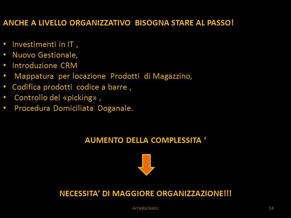 AUMENTO DELLA COMPLESSITA ' NECESSITA' DI MAGGIORE ORGANIZZAZIONE!!!