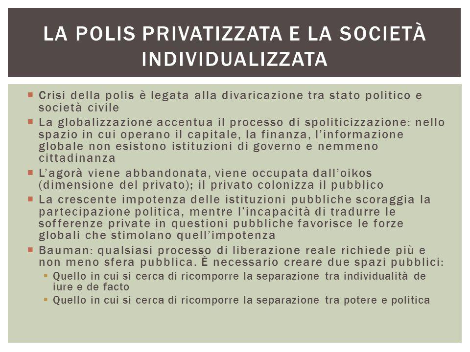 La polis privatizzata e la società individualizzata