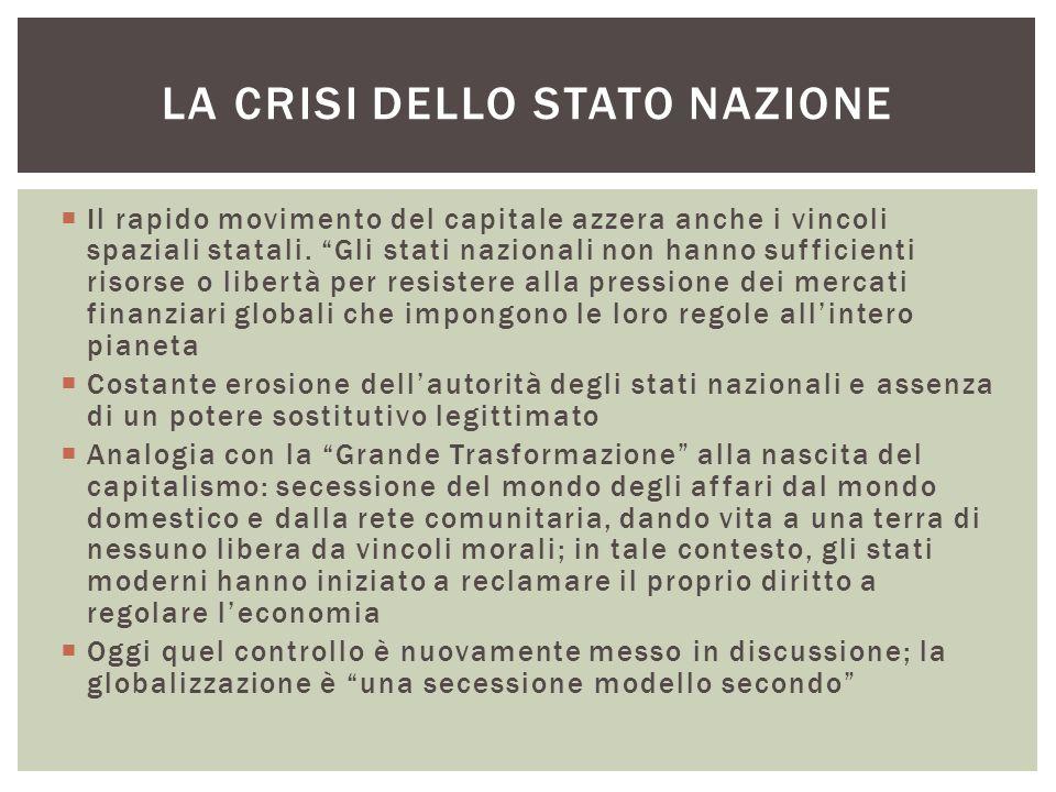 La crisi dello stato nazione