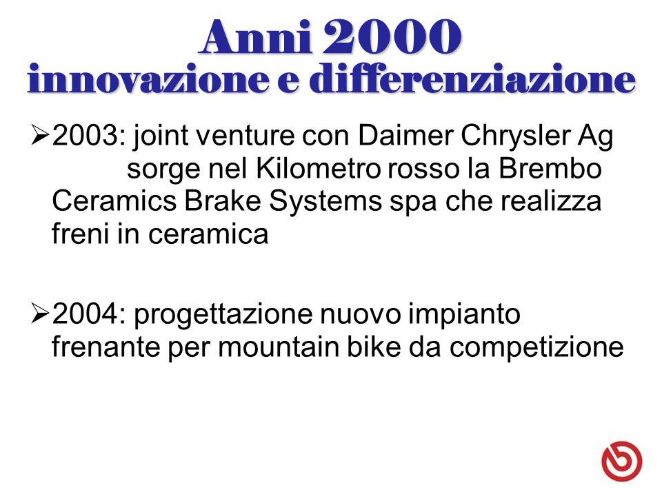 Anni 2000 innovazione e differenziazione