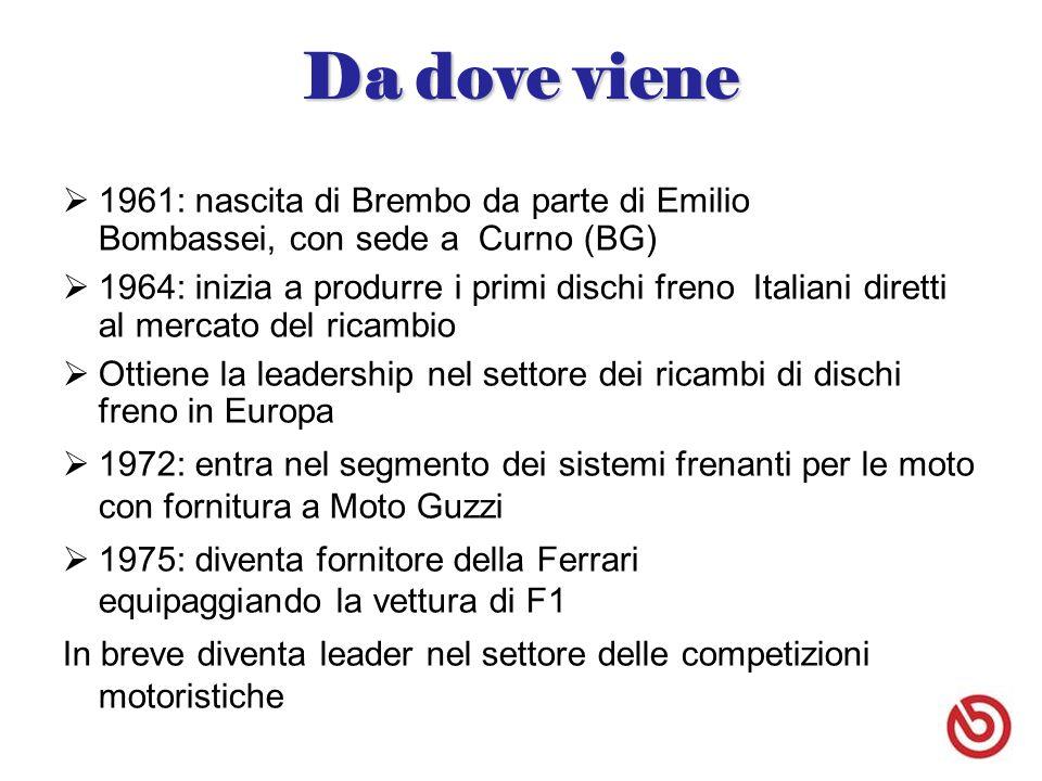 Da dove viene 1961: nascita di Brembo da parte di Emilio Bombassei, con sede a Curno (BG)