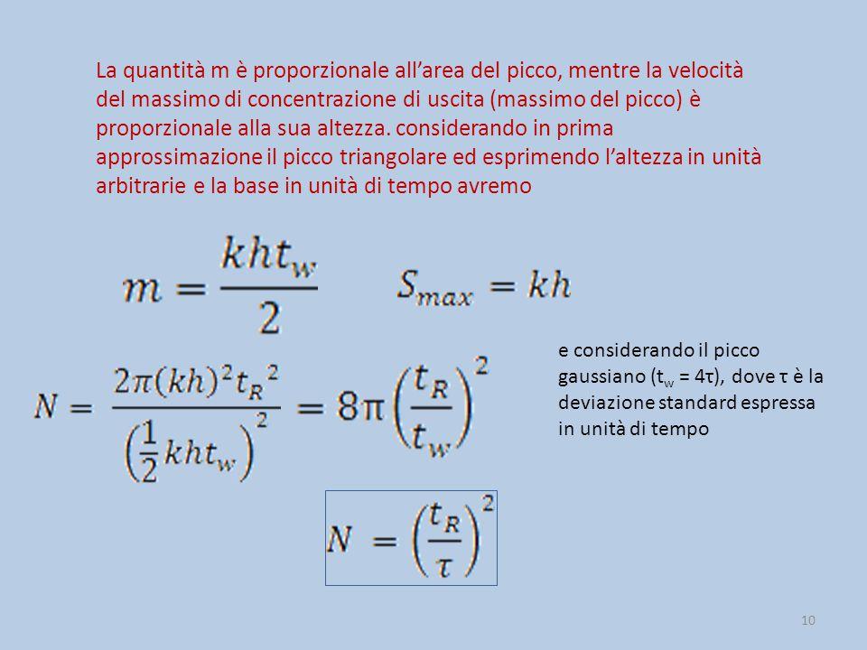 La quantità m è proporzionale all'area del picco, mentre la velocità del massimo di concentrazione di uscita (massimo del picco) è proporzionale alla sua altezza. considerando in prima approssimazione il picco triangolare ed esprimendo l'altezza in unità arbitrarie e la base in unità di tempo avremo