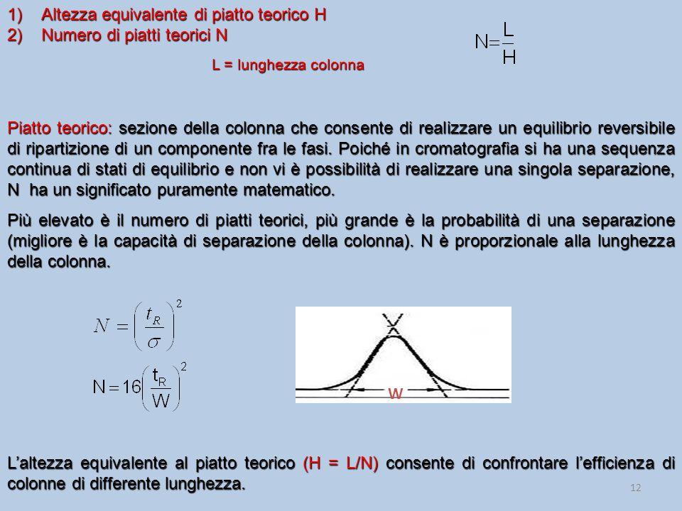 Altezza equivalente di piatto teorico H Numero di piatti teorici N