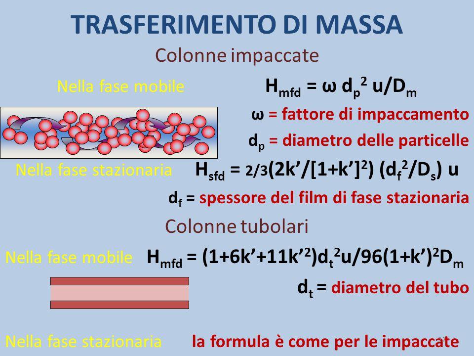 TRASFERIMENTO DI MASSA
