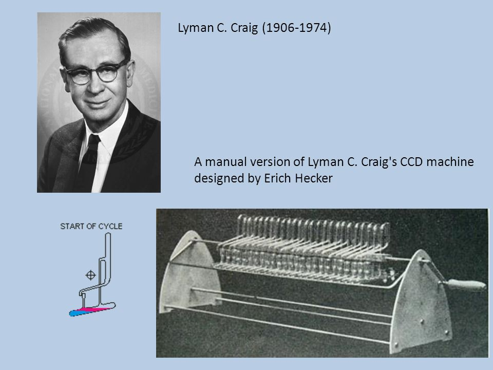 Lyman C. Craig (1906-1974) A manual version of Lyman C.