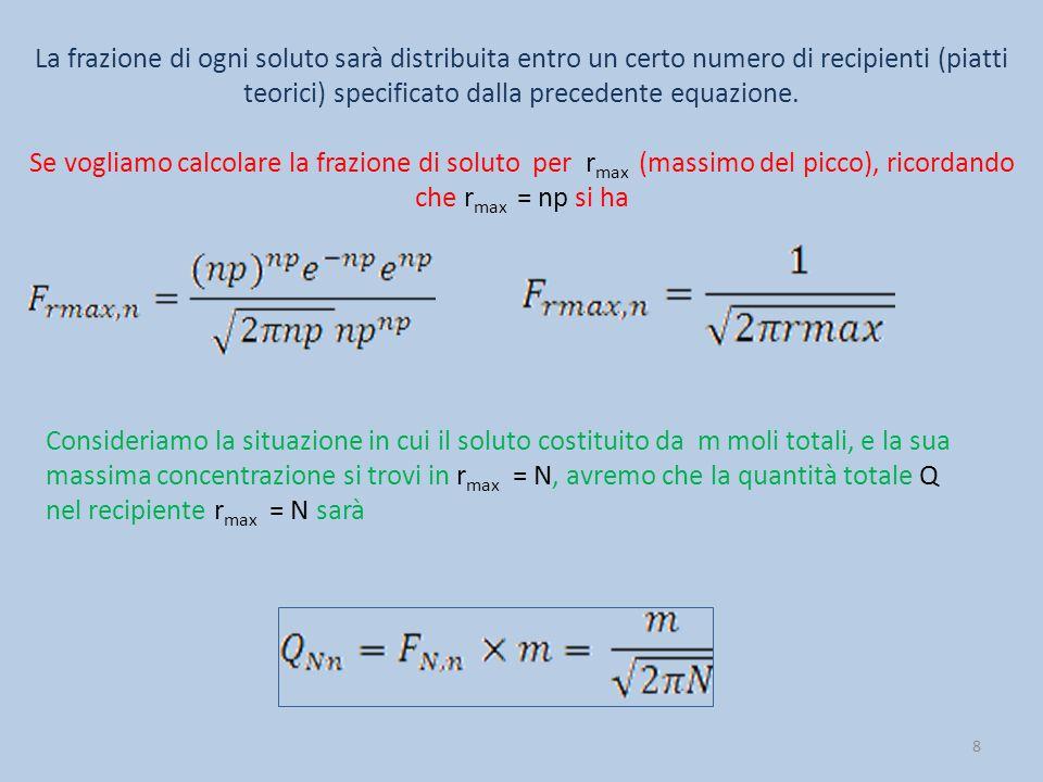 La frazione di ogni soluto sarà distribuita entro un certo numero di recipienti (piatti teorici) specificato dalla precedente equazione.