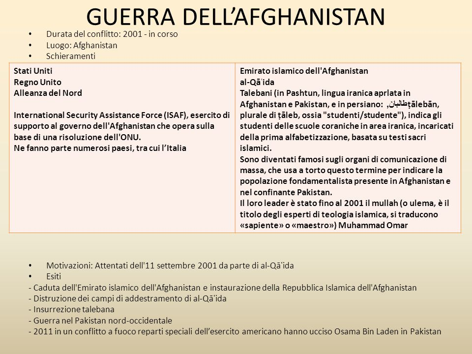 GUERRA DELL'AFGHANISTAN