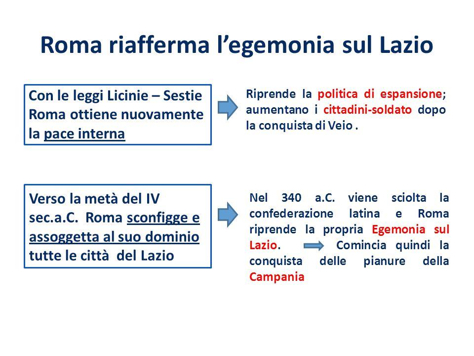 Roma riafferma l'egemonia sul Lazio