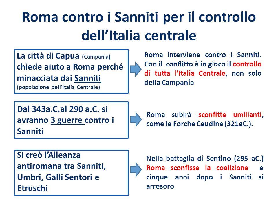 Roma contro i Sanniti per il controllo dell'Italia centrale