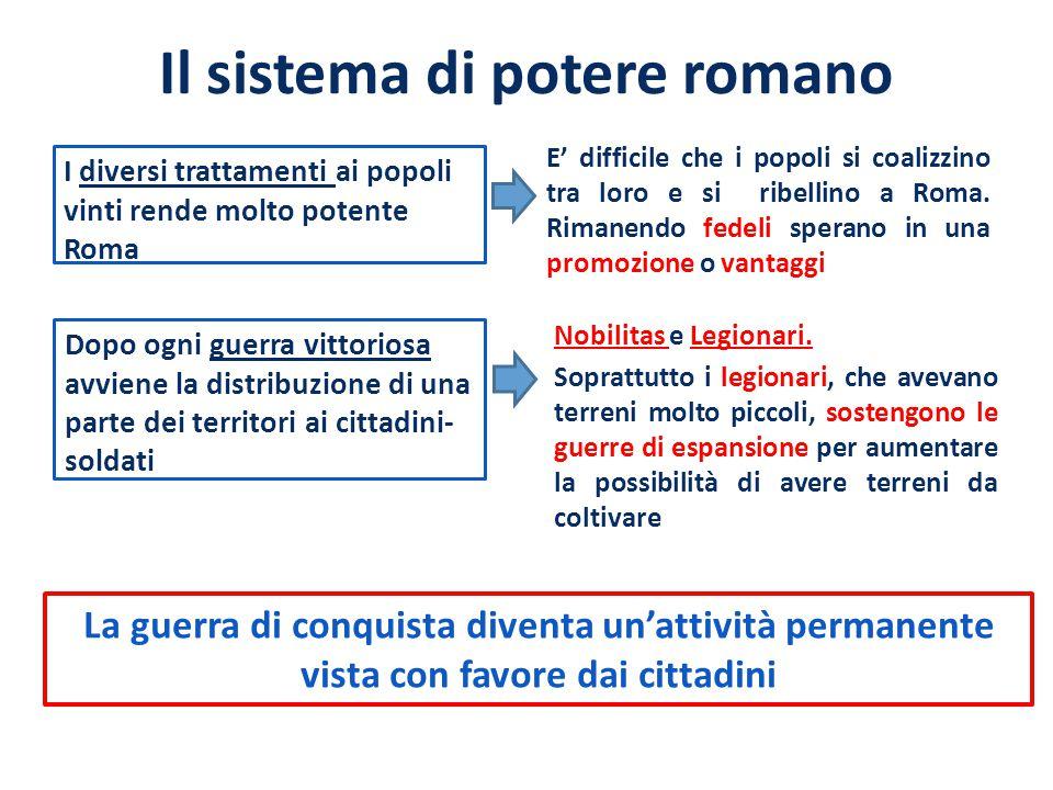 Il sistema di potere romano