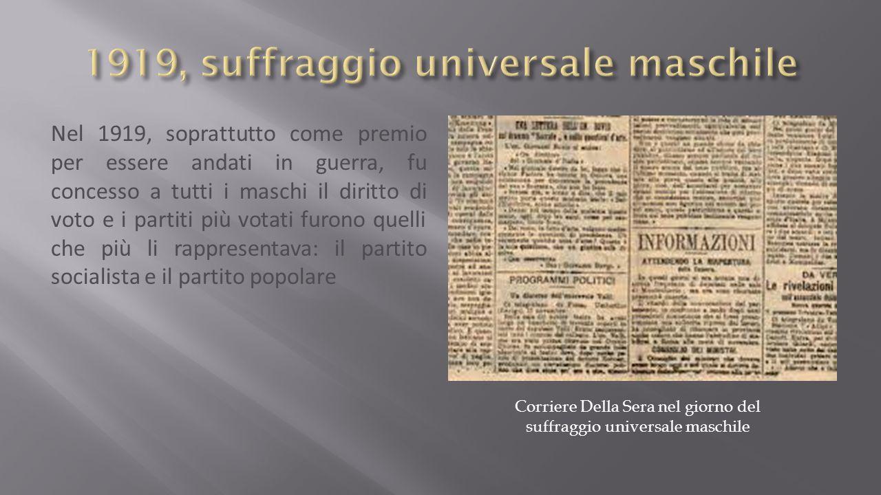 1919, suffraggio universale maschile