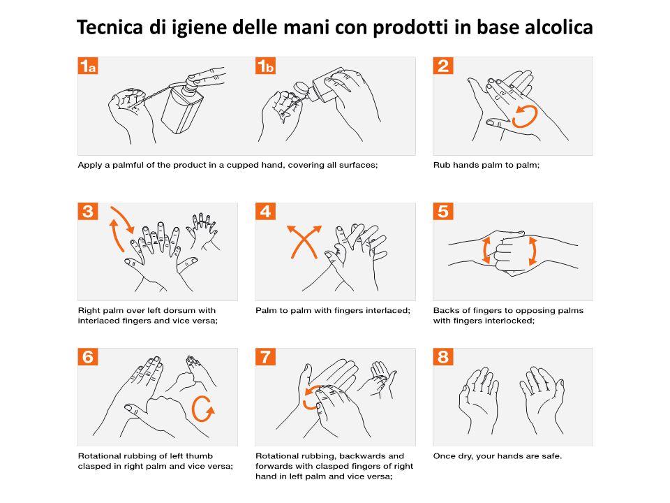 Tecnica di igiene delle mani con prodotti in base alcolica