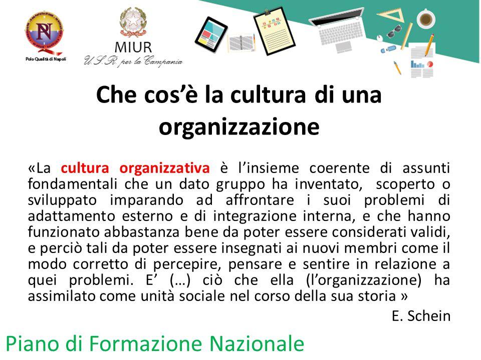 Che cos'è la cultura di una organizzazione