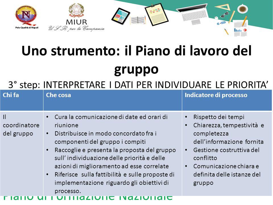 Uno strumento: il Piano di lavoro del gruppo