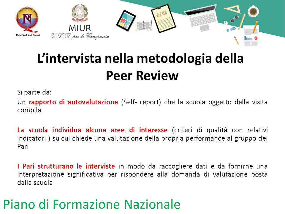 L'intervista nella metodologia della Peer Review