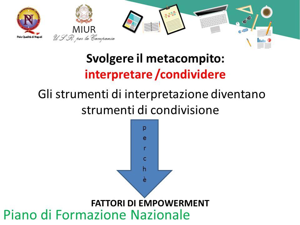 Svolgere il metacompito: interpretare /condividere