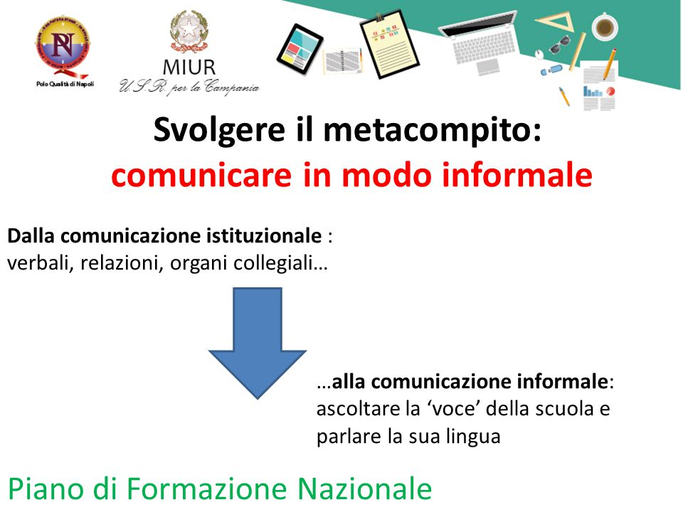 Svolgere il metacompito: comunicare in modo informale
