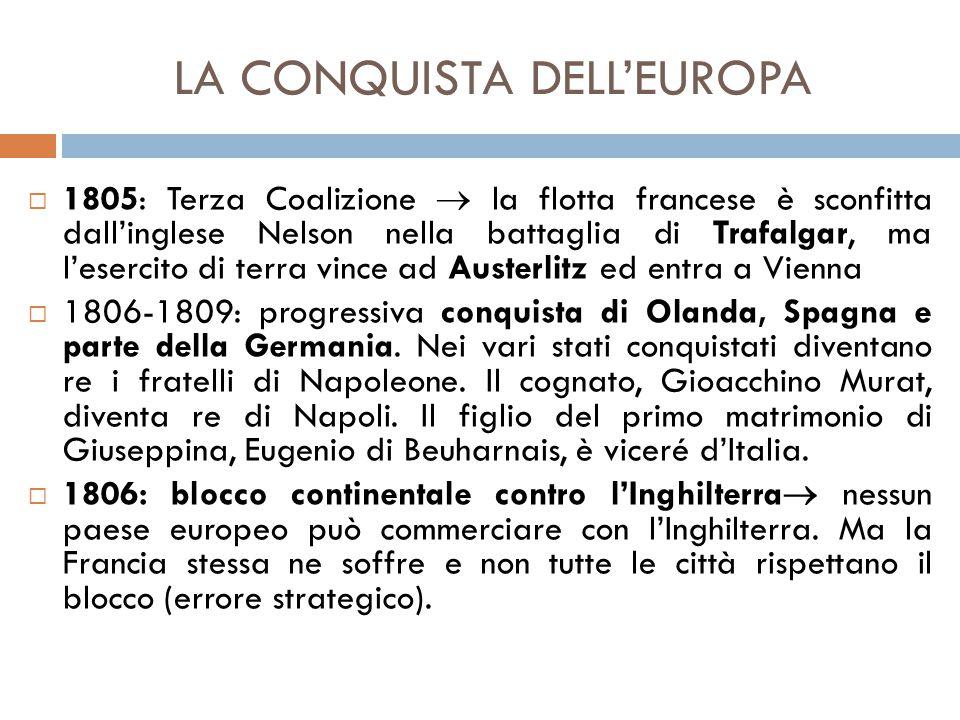 LA CONQUISTA DELL'EUROPA