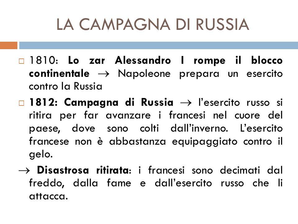 LA CAMPAGNA DI RUSSIA 1810: Lo zar Alessandro I rompe il blocco continentale  Napoleone prepara un esercito contro la Russia.