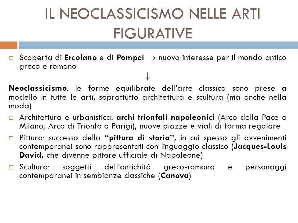 IL NEOCLASSICISMO NELLE ARTI FIGURATIVE