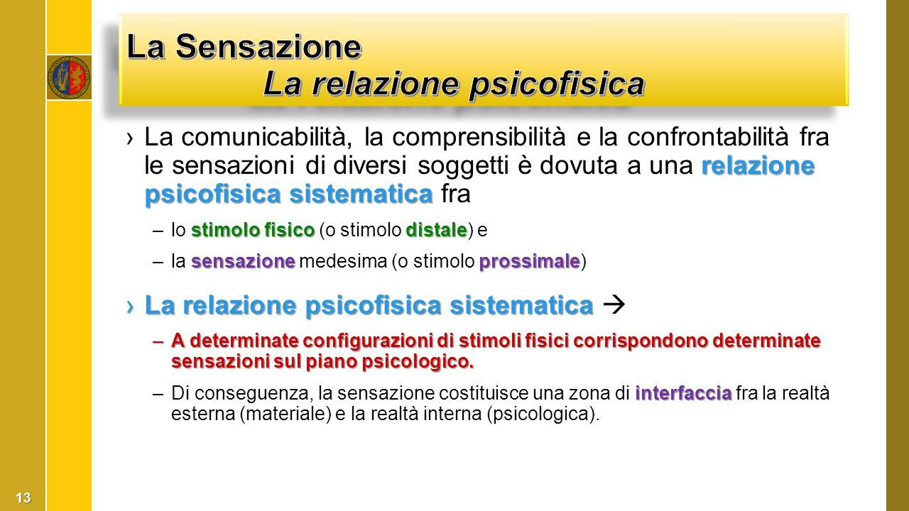 La Sensazione La relazione psicofisica