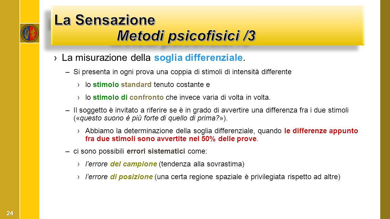 La Sensazione Metodi psicofisici /3