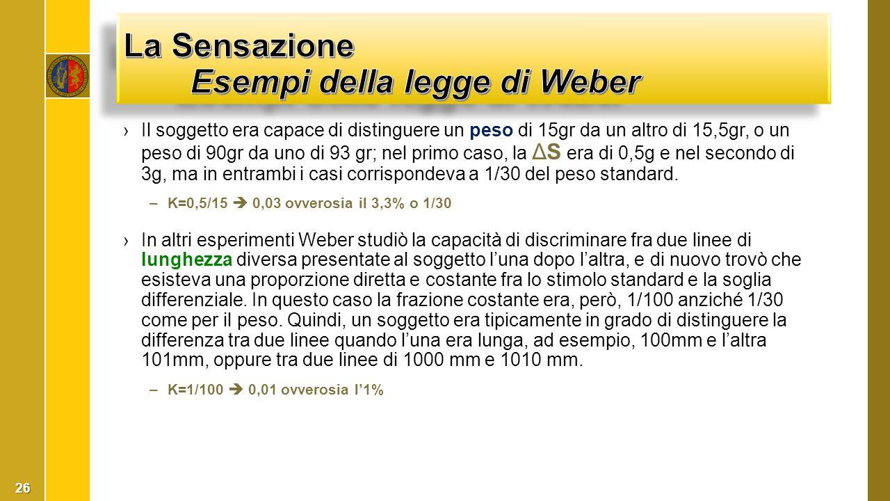 La Sensazione Esempi della legge di Weber