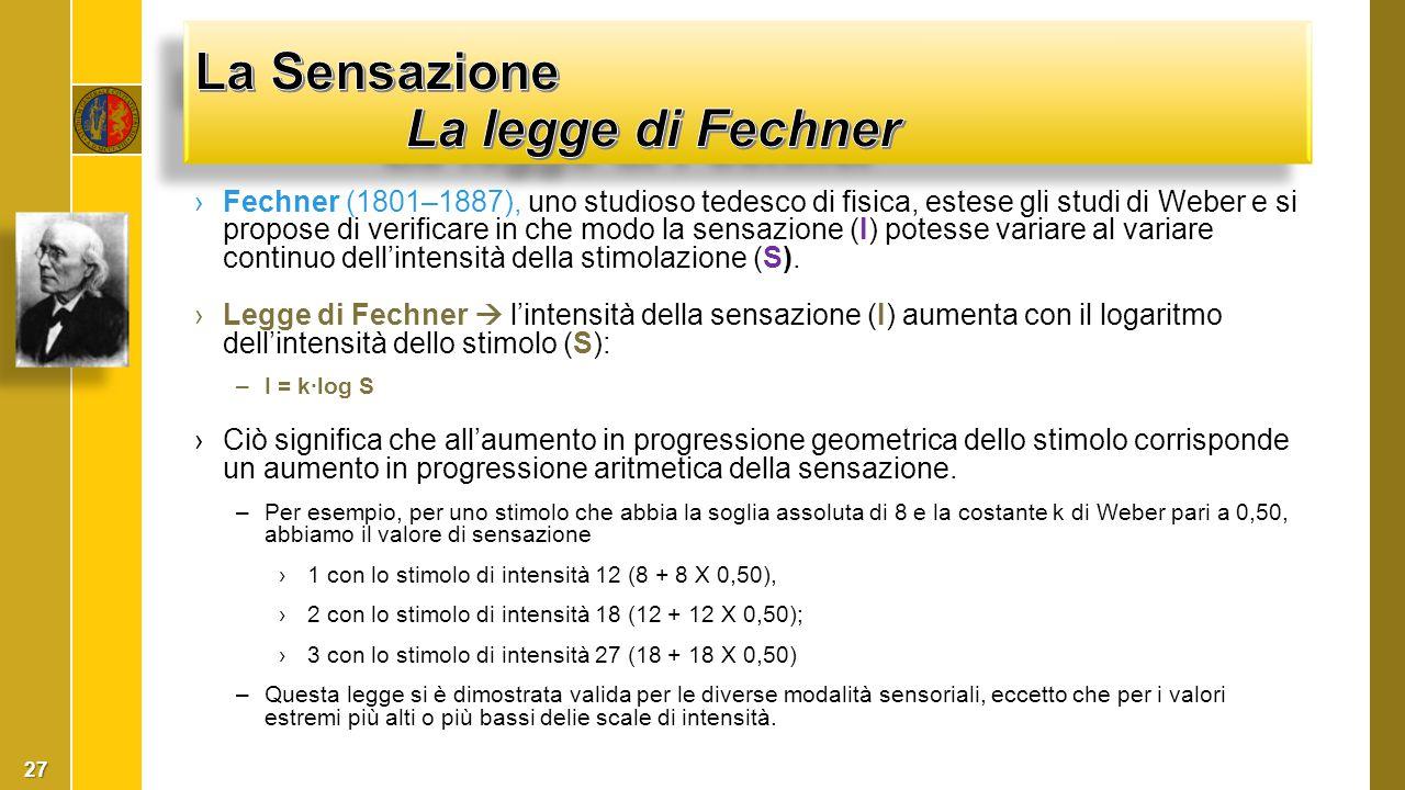 La Sensazione La legge di Fechner