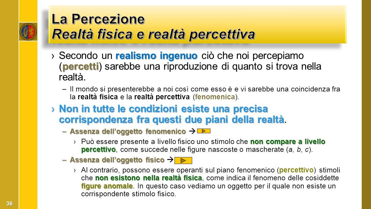 La Percezione Realtà fisica e realtà percettiva