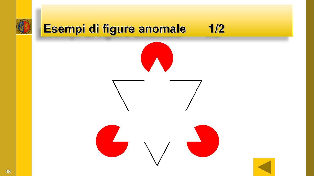 Esempi di figure anomale 1/2