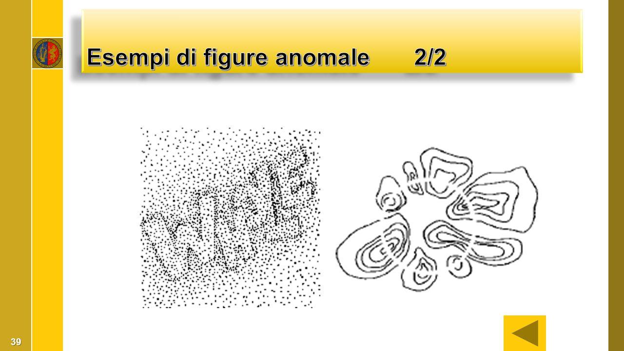 Esempi di figure anomale 2/2