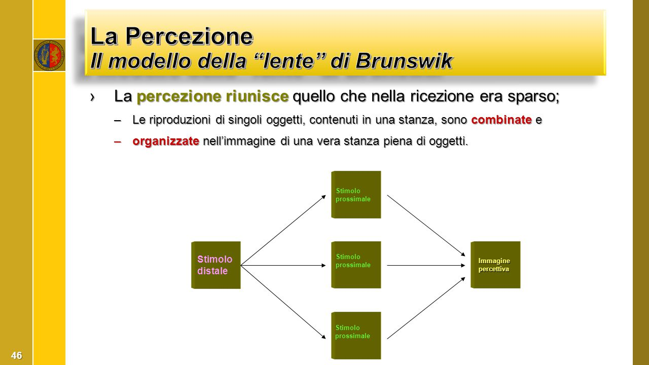 La Percezione Il modello della lente di Brunswik