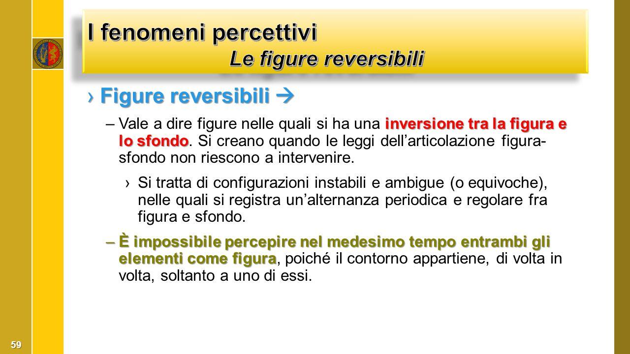 I fenomeni percettivi Le figure reversibili