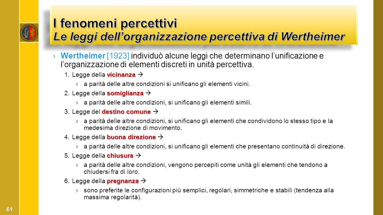 I fenomeni percettivi Le leggi dell'organizzazione percettiva di Wertheimer
