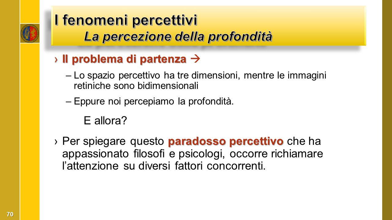 I fenomeni percettivi La percezione della profondità