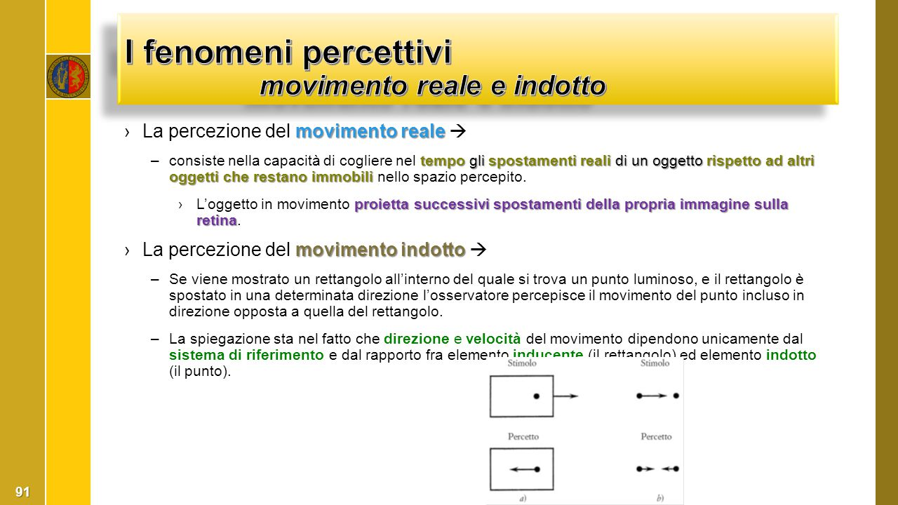 I fenomeni percettivi movimento reale e indotto