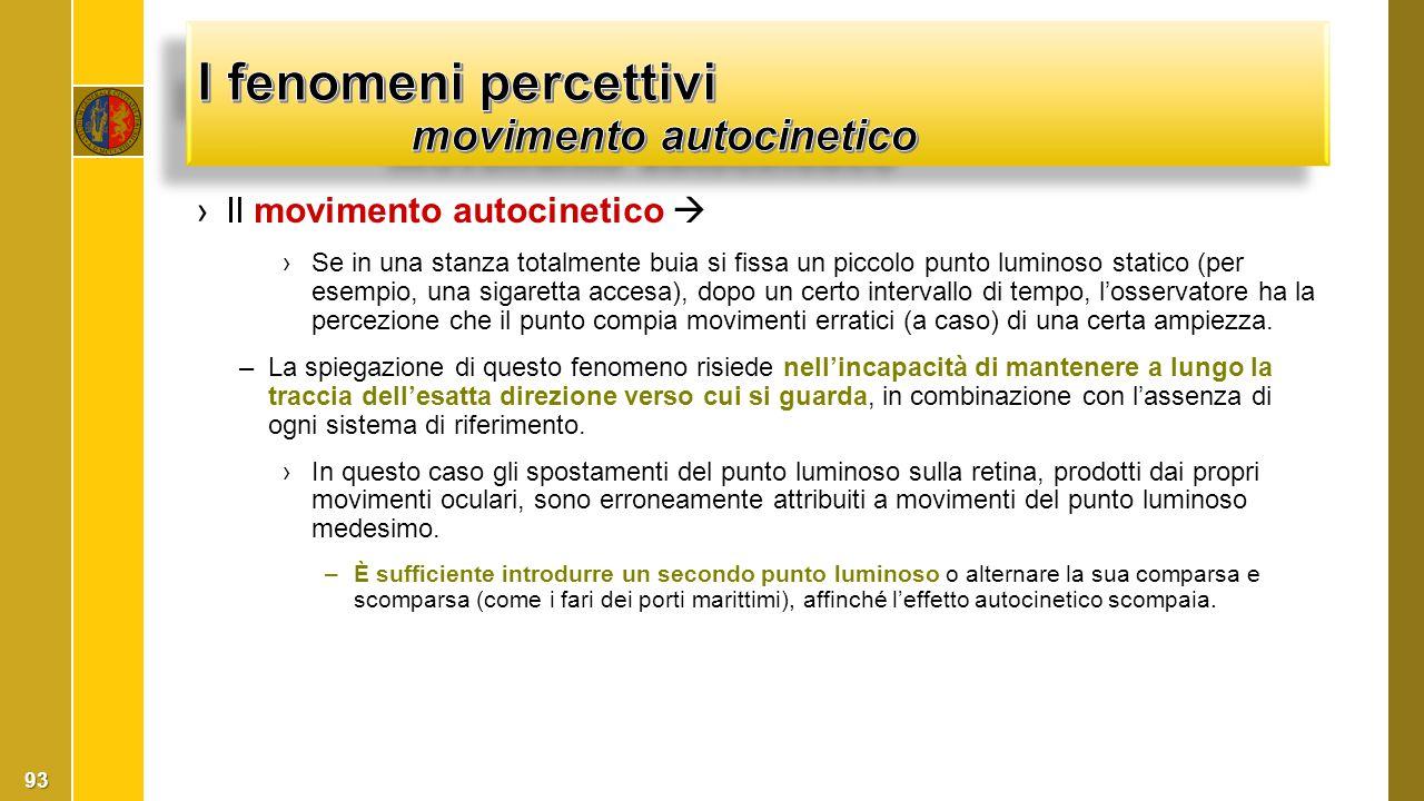 I fenomeni percettivi movimento autocinetico