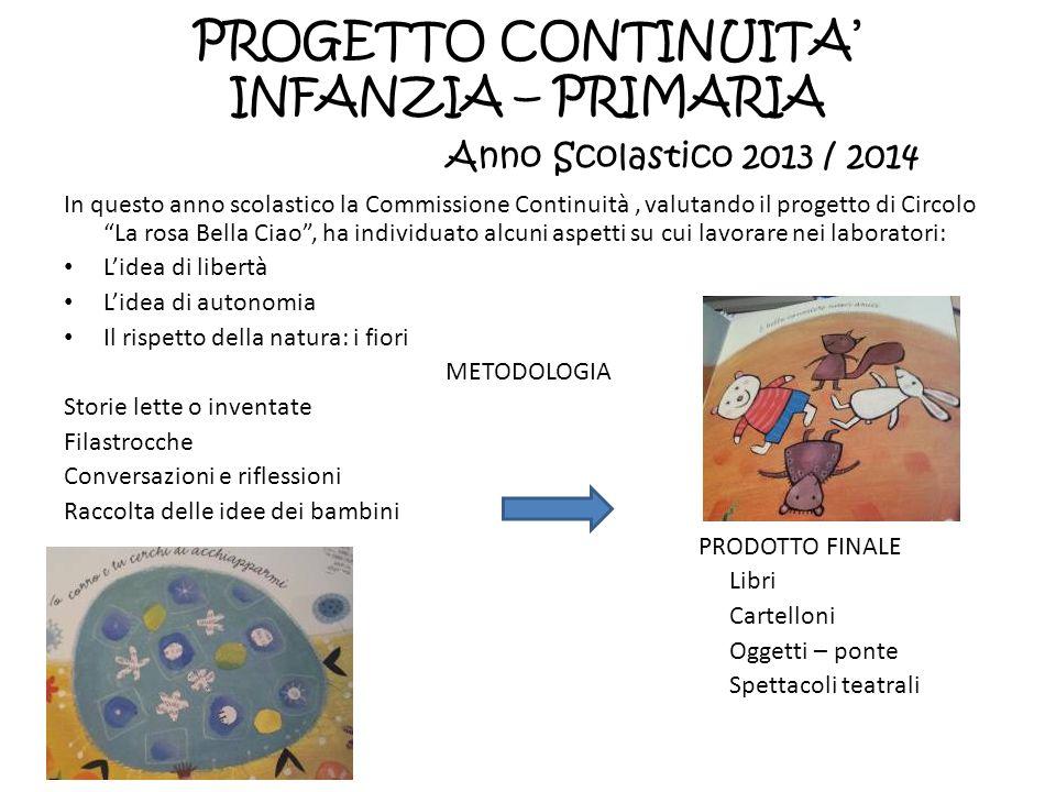 PROGETTO CONTINUITA' INFANZIA – PRIMARIA Anno Scolastico 2013 / 2014
