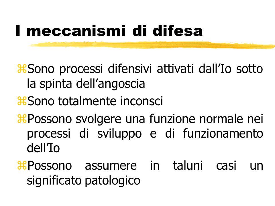 I meccanismi di difesa Sono processi difensivi attivati dall'Io sotto la spinta dell'angoscia. Sono totalmente inconsci.