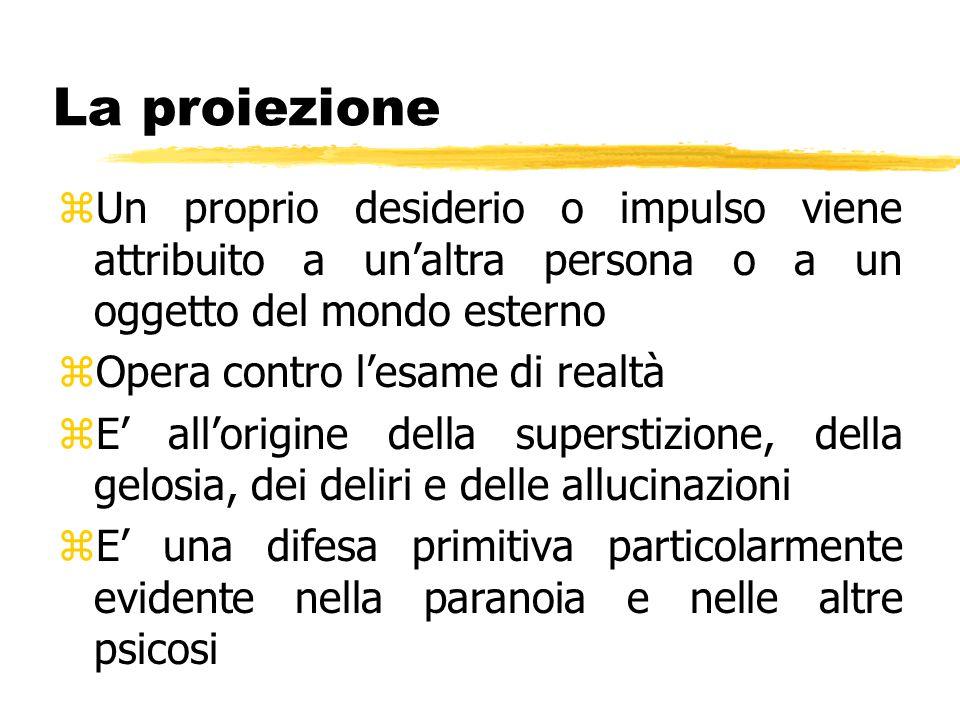 La proiezione Un proprio desiderio o impulso viene attribuito a un'altra persona o a un oggetto del mondo esterno.