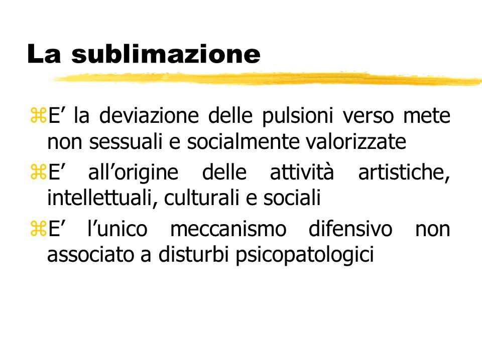 La sublimazione E' la deviazione delle pulsioni verso mete non sessuali e socialmente valorizzate.