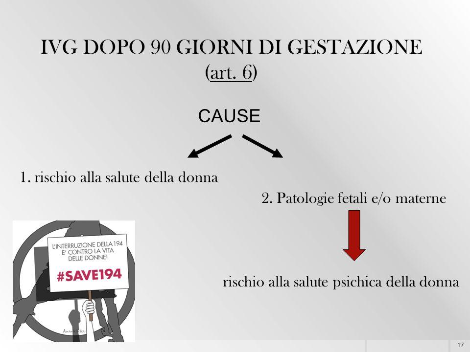 IVG DOPO 90 GIORNI DI GESTAZIONE (art. 6)