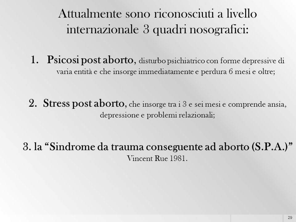 3. la Sindrome da trauma conseguente ad aborto (S.P.A.)