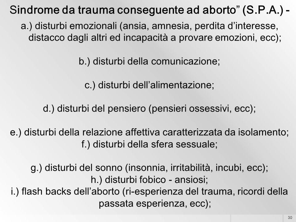 Sindrome da trauma conseguente ad aborto (S.P.A.) -