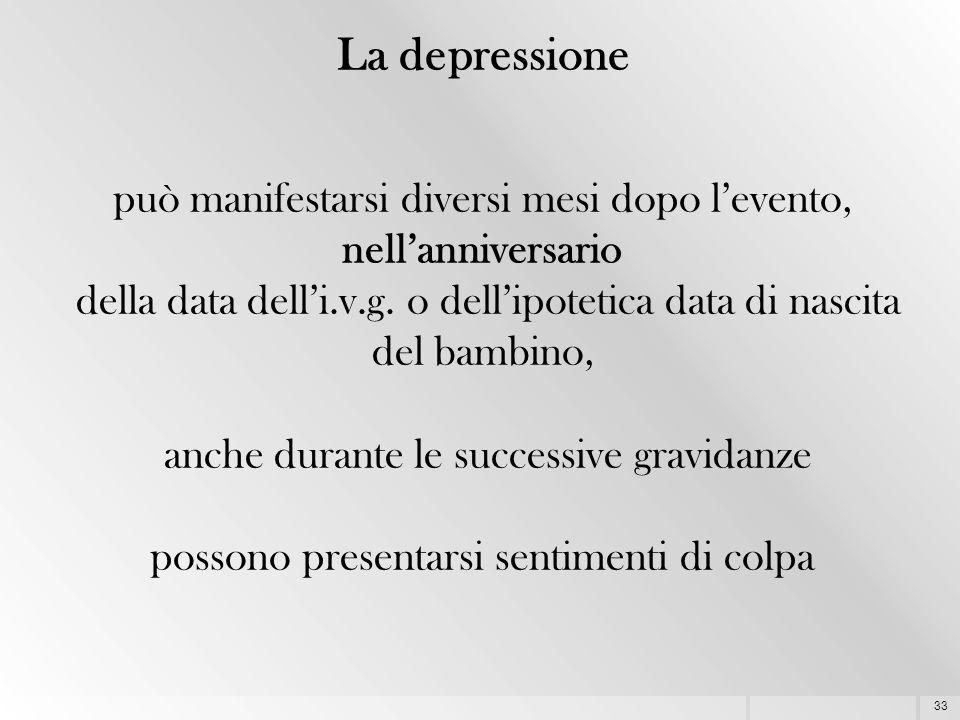La depressione può manifestarsi diversi mesi dopo l'evento, nell'anniversario. della data dell'i.v.g. o dell'ipotetica data di nascita del bambino,