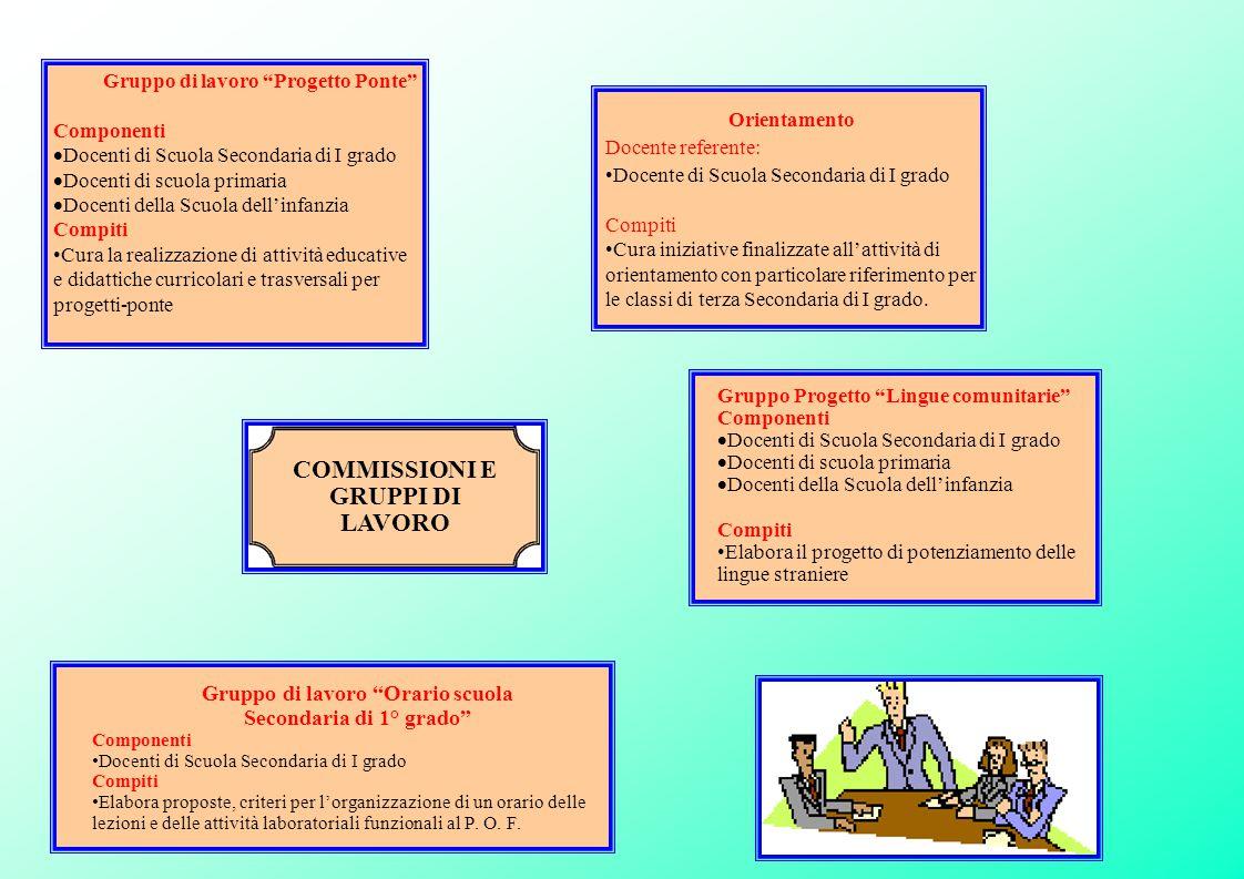 COMMISSIONI E GRUPPI DI LAVORO
