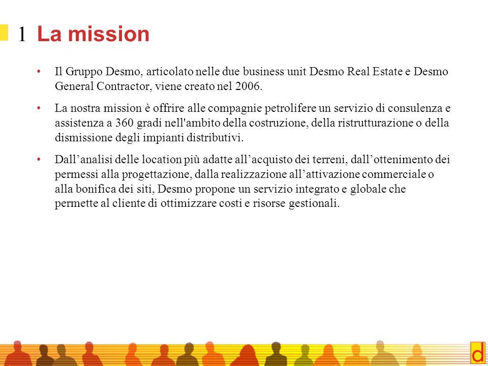 La missionIl Gruppo Desmo, articolato nelle due business unit Desmo Real Estate e Desmo General Contractor, viene creato nel 2006.