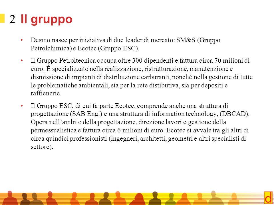 Il gruppoDesmo nasce per iniziativa di due leader di mercato: SM&S (Gruppo Petrolchimica) e Ecotec (Gruppo ESC).